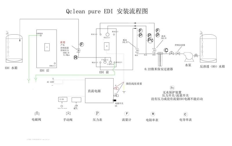 EDI超纯水主机原理图.jpg